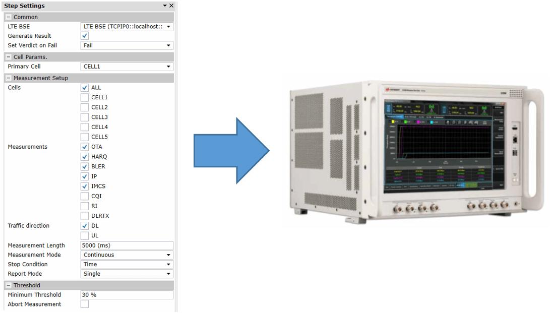 La creación de múltiples steps y la mejora de algunos de los existentes en el plugin de control del emulador de red LTE E7515A UXM de Keysight para TAP.
