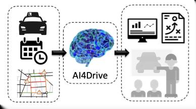 AI4Drive – Ciencia de datos y software inteligente para la enseñanza de conductores noveles