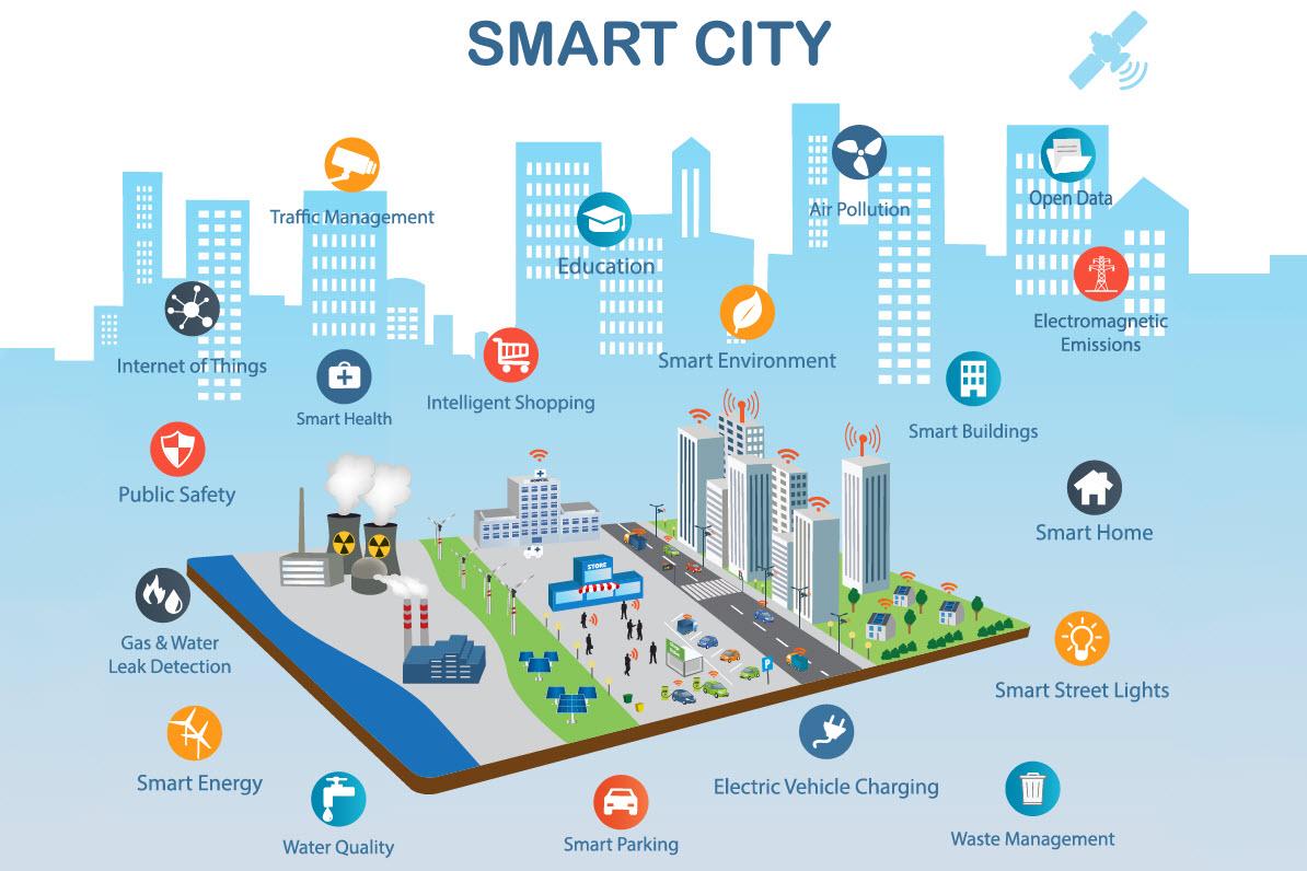 Webinar – Inteligencia Artificial y Ciudades Inteligentes